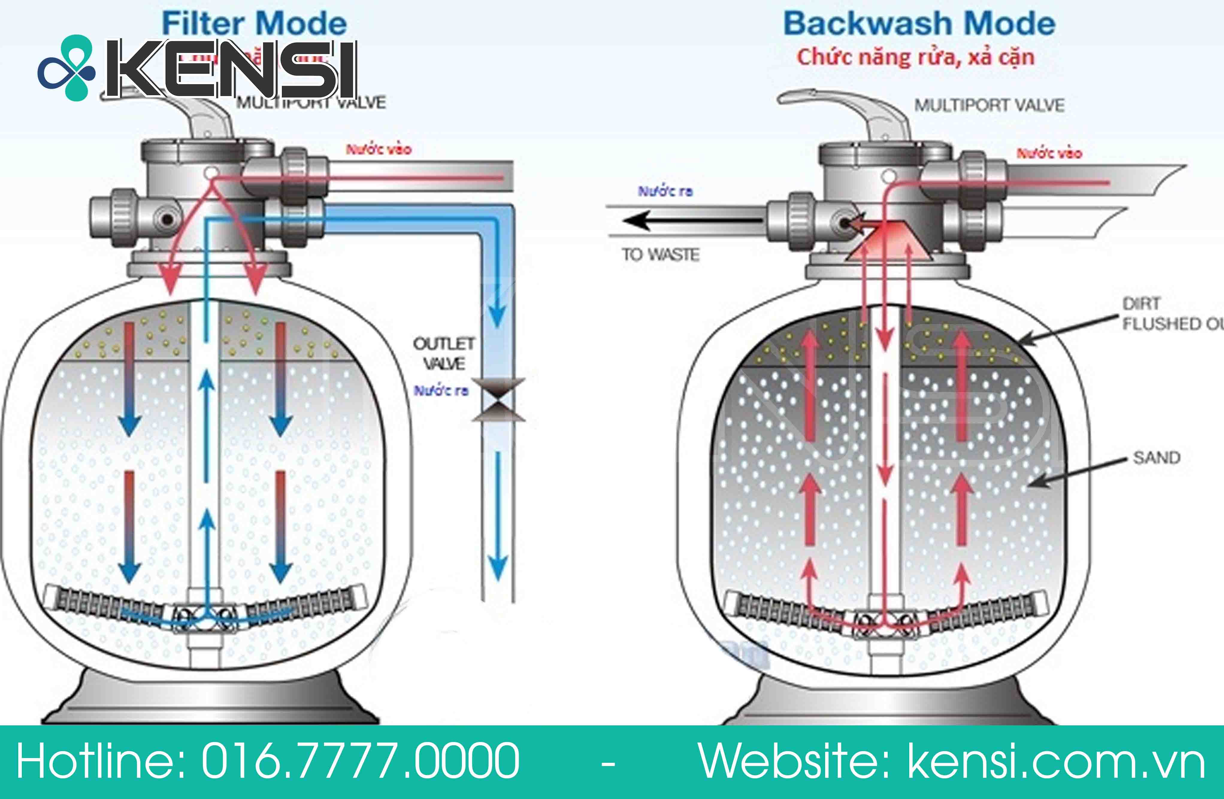 Báo giá máy lọc nước công nghiệp ở Quảng Ninh